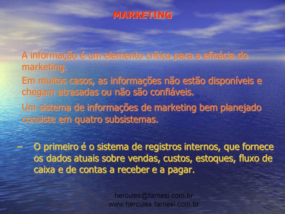 hercules@farnesi.com.br www.hercules.farnesi.com.br MARKETING –O segundo é o sistema de inteligência de marketing, que fornece aos administradores de marketing informações diárias sobre os acontecimentos no ambiente externo.
