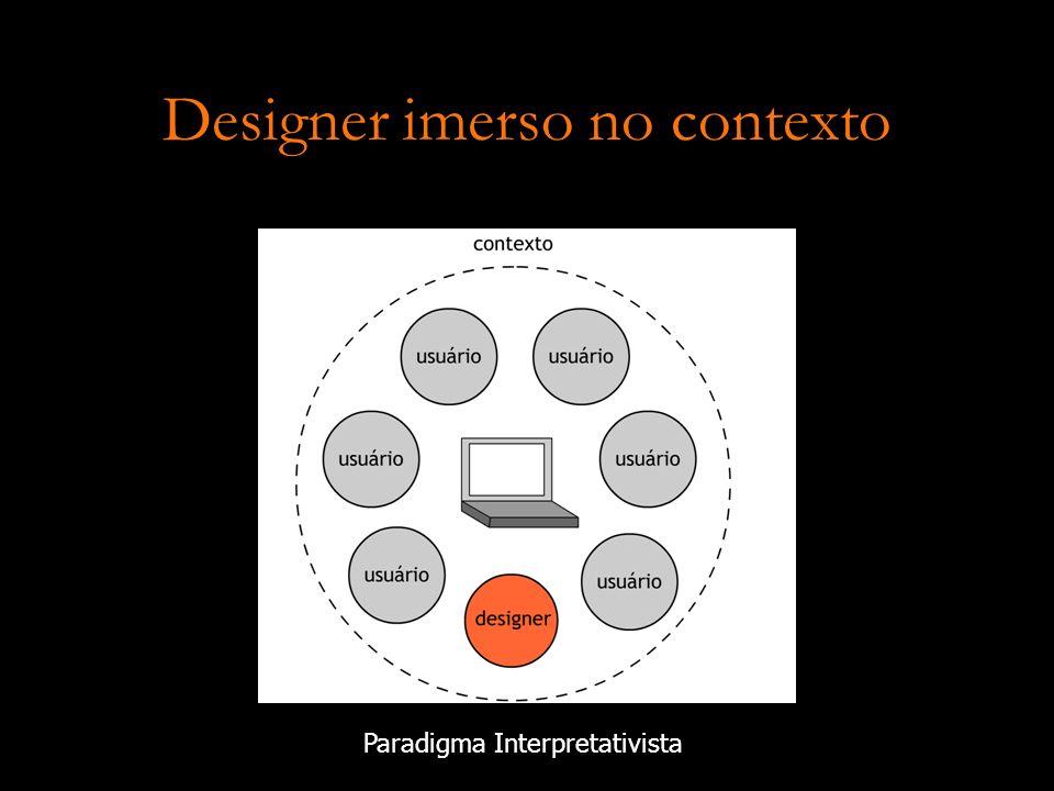 Designer imerso no contexto Paradigma Interpretativista
