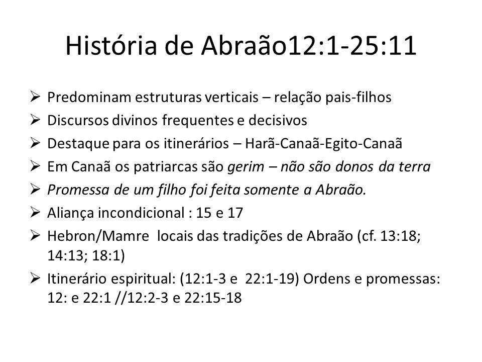 Isaque e Jacó: 18:1-35:28-29 Promessa de descendentes: 26:4,24 (Isaque) e 28:15 e 31:3 (Jacó) Promessa de Terra: 26:2-4 (Isaque) e 28:13,15 e 31:3 (Jacó) Promessa de benção: 26:4,24 (Isaque) e 28:14 (Jacó) A história de Jacó compõe-se de três blocos: o primeiro (25- 28)e o terceiro(32-33) ocorrem em Canaã.