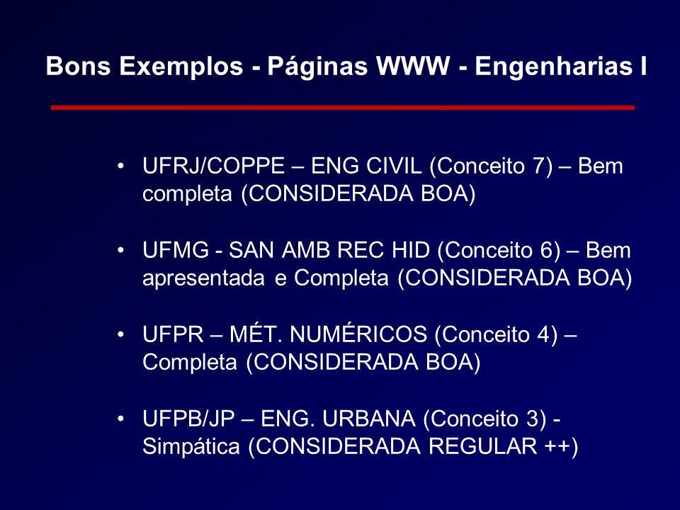 Bons Exemplos - Páginas WWW - Engenharias I UFRJ/COPPE – ENG CIVIL (Conceito 7) – Bem completa (CONSIDERADA BOA) UFMG - SAN AMB REC HID (Conceito 6) – Bem apresentada e Completa (CONSIDERADA BOA) UFPR – MÉT.