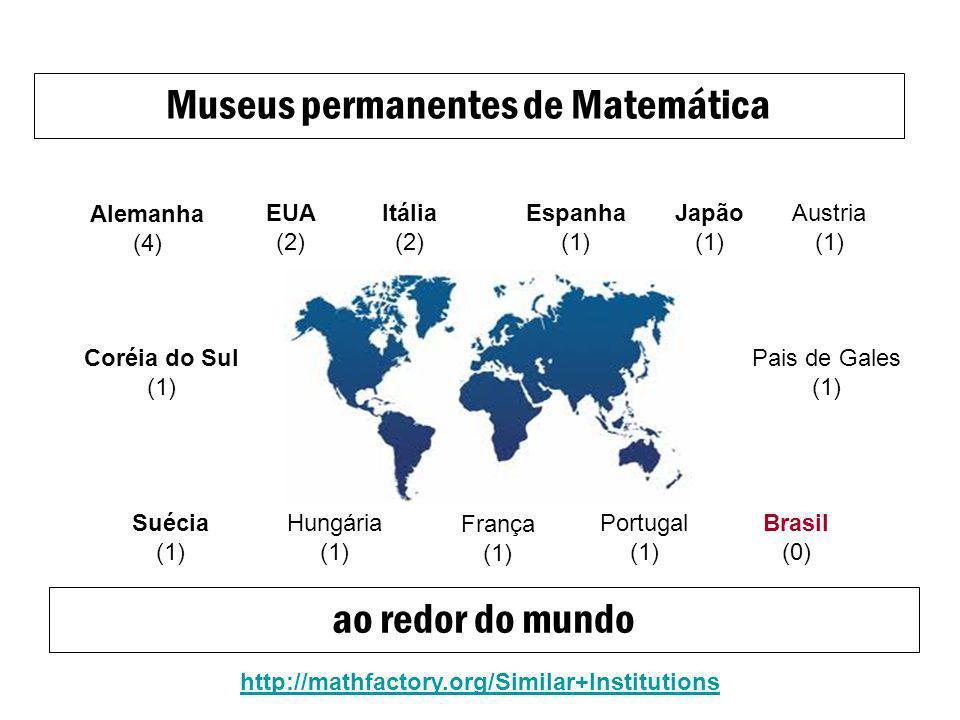 Museus permanentes de Matemática Alemanha (4) EUA (2) Itália (2) Coréia do Sul (1) Suécia (1) França (1) Hungária (1) Brasil (0) Espanha (1) Pais de G