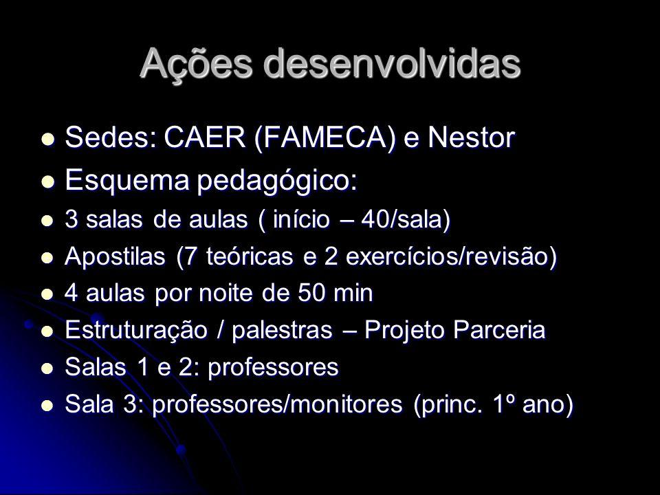 Ações desenvolvidas Sedes: CAER (FAMECA) e Nestor Sedes: CAER (FAMECA) e Nestor Esquema pedagógico: Esquema pedagógico: 3 salas de aulas ( início – 40