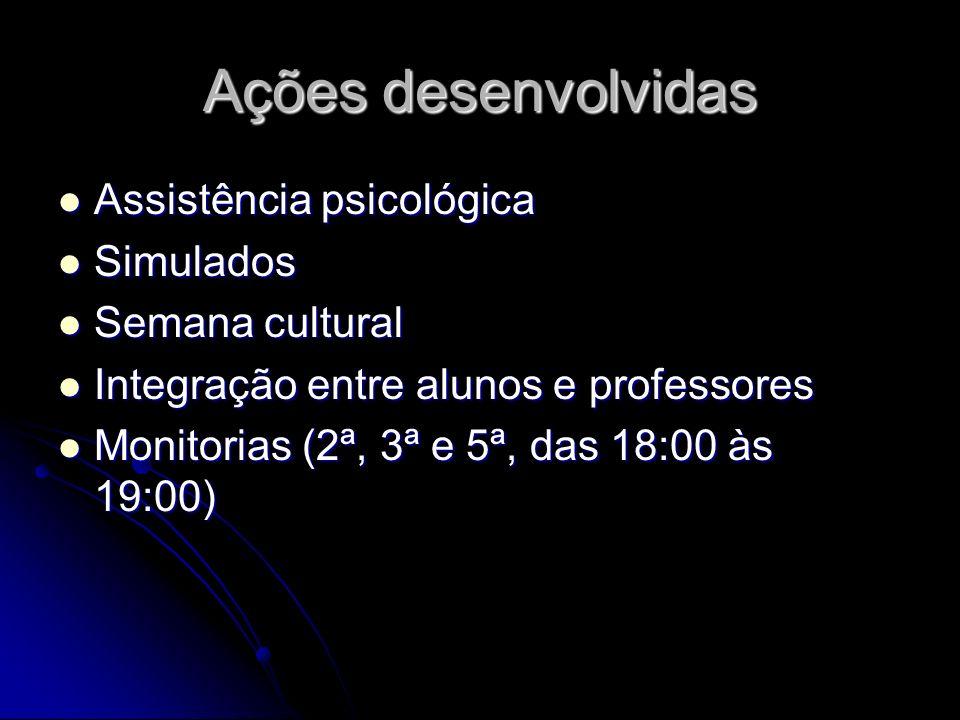 Ações desenvolvidas Assistência psicológica Assistência psicológica Simulados Simulados Semana cultural Semana cultural Integração entre alunos e prof