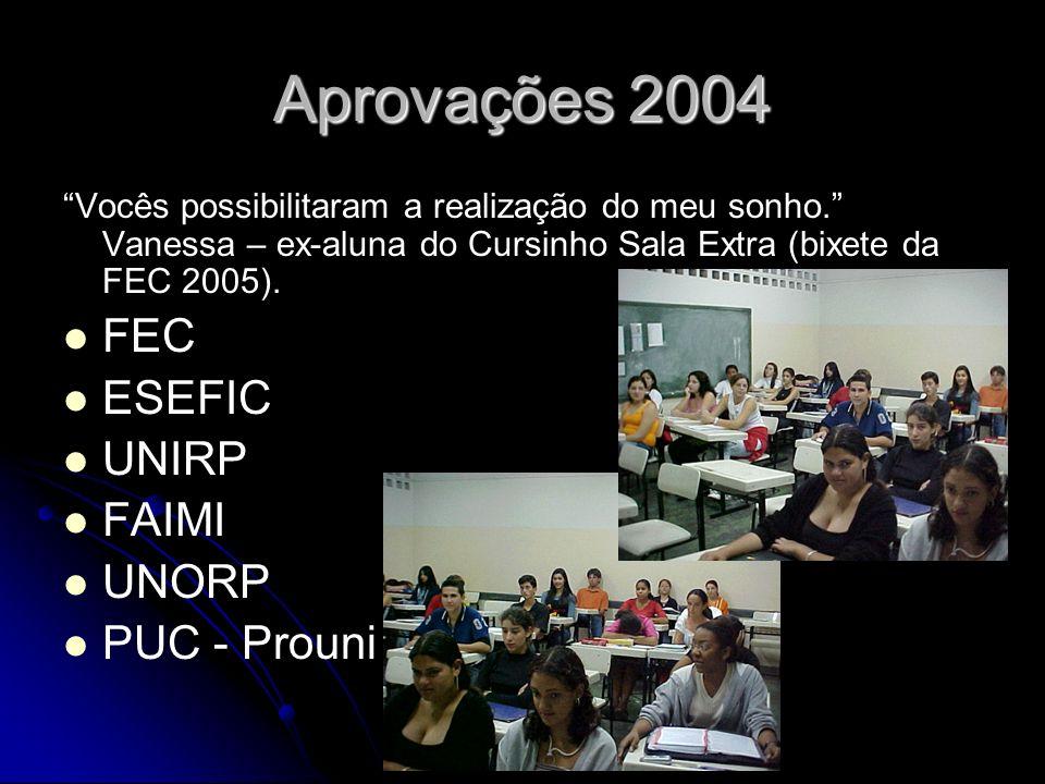 Aprovações 2004 Vocês possibilitaram a realização do meu sonho. Vanessa – ex-aluna do Cursinho Sala Extra (bixete da FEC 2005). FEC ESEFIC UNIRP FAIMI