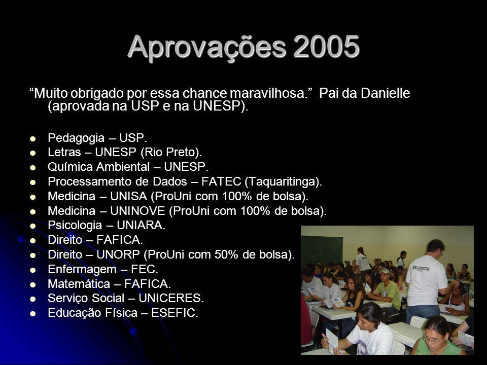 Aprovações 2005 Muito obrigado por essa chance maravilhosa. Pai da Danielle (aprovada na USP e na UNESP). Pedagogia – USP. Letras – UNESP (Rio Preto).