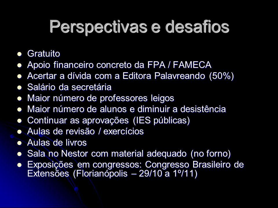 Perspectivas e desafios Gratuito Gratuito Apoio financeiro concreto da FPA / FAMECA Apoio financeiro concreto da FPA / FAMECA Acertar a dívida com a E