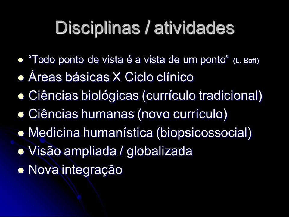 Disciplinas / atividades Todo ponto de vista é a vista de um ponto (L. Boff) Todo ponto de vista é a vista de um ponto (L. Boff) Áreas básicas X Ciclo