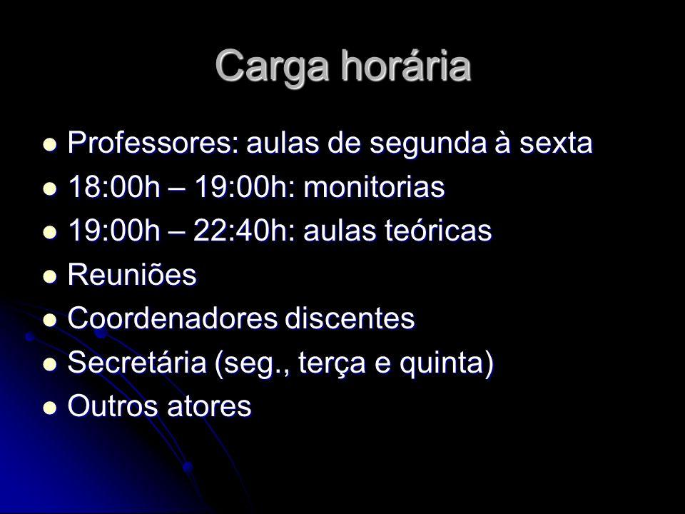 Carga horária Professores: aulas de segunda à sexta Professores: aulas de segunda à sexta 18:00h – 19:00h: monitorias 18:00h – 19:00h: monitorias 19:0