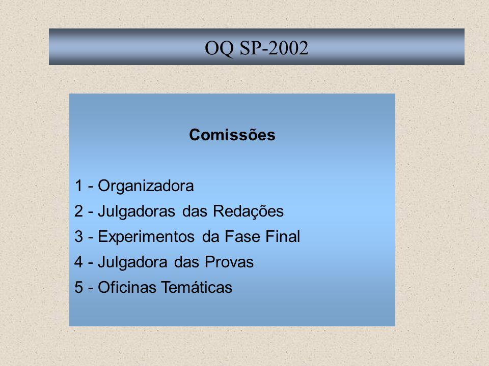 Comissões 1 - Organizadora 2 - Julgadoras das Redações 3 - Experimentos da Fase Final 4 - Julgadora das Provas 5 - Oficinas Temáticas OQ SP-2002