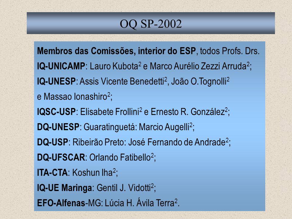 Membros das Comissões, interior do ESP, todos Profs. Drs. IQ-UNICAMP : Lauro Kubota 2 e Marco Aurélio Zezzi Arruda 2 ; IQ-UNESP : Assis Vicente Benede