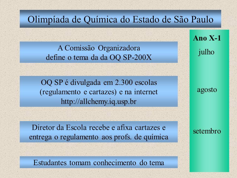 Olimpíada de Química do Estado de São Paulo OQ SP é divulgada em 2.300 escolas (regulamento e cartazes) e na internet http://allchemy.iq.usp.br Direto