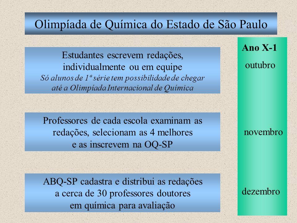 Olimpíada de Química do Estado de São Paulo Professores de cada escola examinam as redações, selecionam as 4 melhores e as inscrevem na OQ-SP ABQ-SP c
