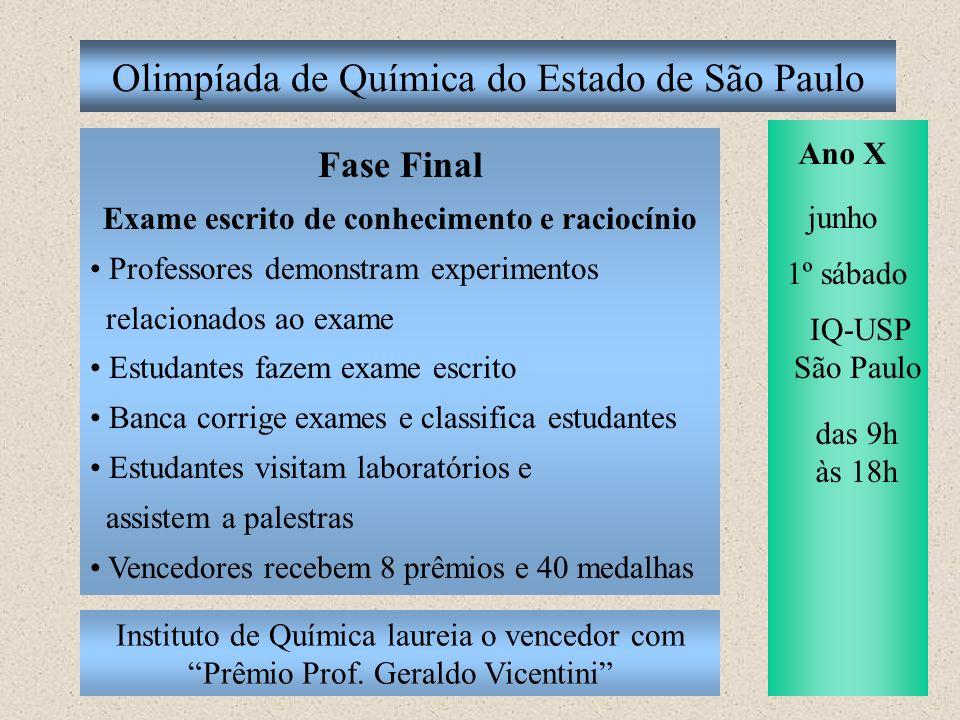 Olimpíada de Química do Estado de São Paulo Fase Final Exame escrito de conhecimento e raciocínio Professores demonstram experimentos relacionados ao