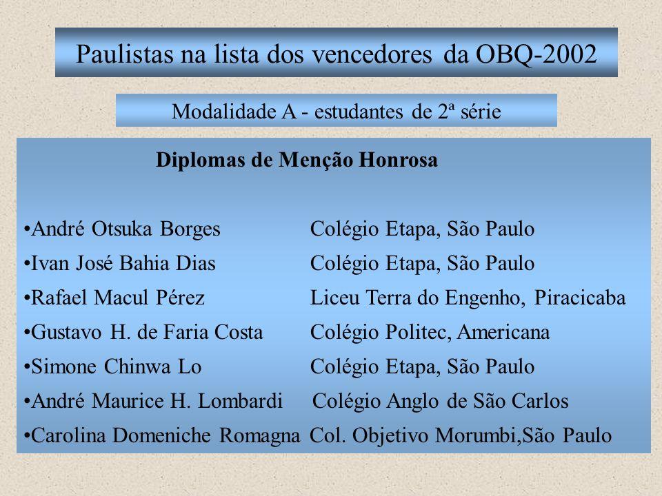 Paulistas na lista dos vencedores da OBQ-2002 Modalidade A - estudantes de 2ª série Diplomas de Menção Honrosa André Otsuka Borges Colégio Etapa, São