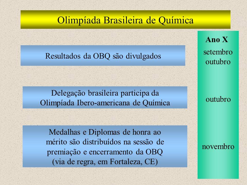 Resultados da OBQ são divulgados Delegação brasileira participa da Olimpíada Ibero-americana de Química Medalhas e Diplomas de honra ao mérito são dis