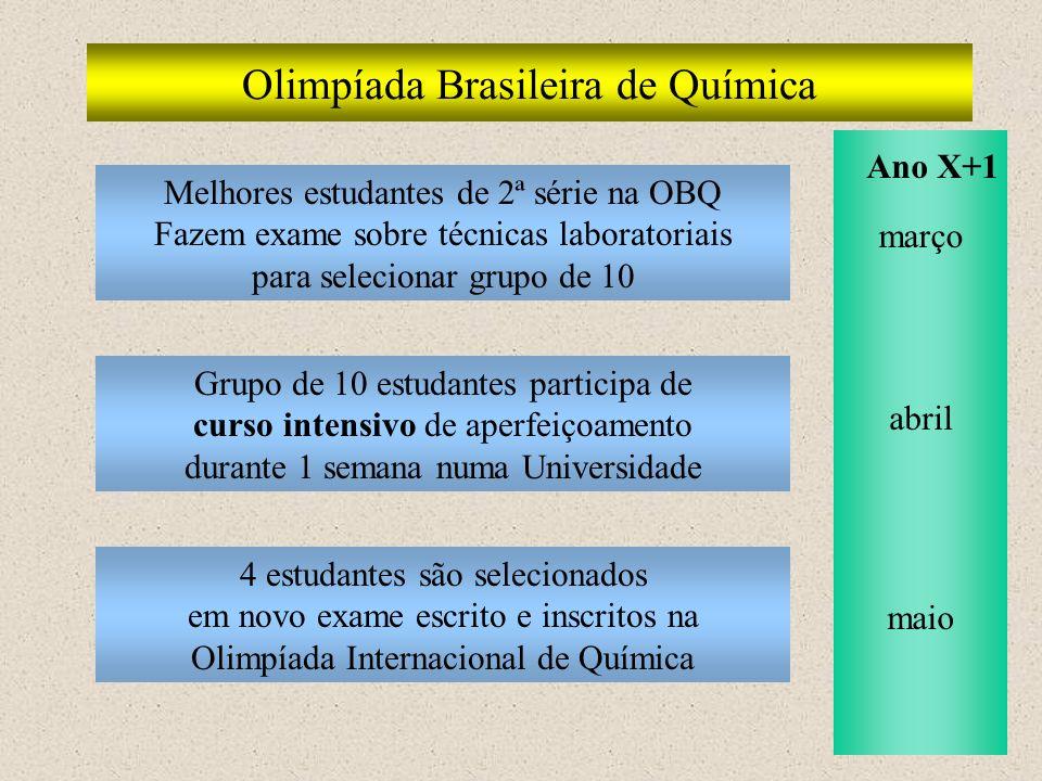 Ano X+1 maio abril março Melhores estudantes de 2ª série na OBQ Fazem exame sobre técnicas laboratoriais para selecionar grupo de 10 Grupo de 10 estud