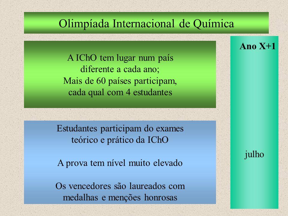 Olimpíada Internacional de Química Estudantes participam do exames teórico e prático da IChO A prova tem nível muito elevado Os vencedores são lauread