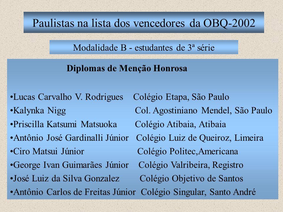 Paulistas na lista dos vencedores da OBQ-2002 Modalidade B - estudantes de 3ª série Diplomas de Menção Honrosa Lucas Carvalho V. Rodrigues Colégio Eta
