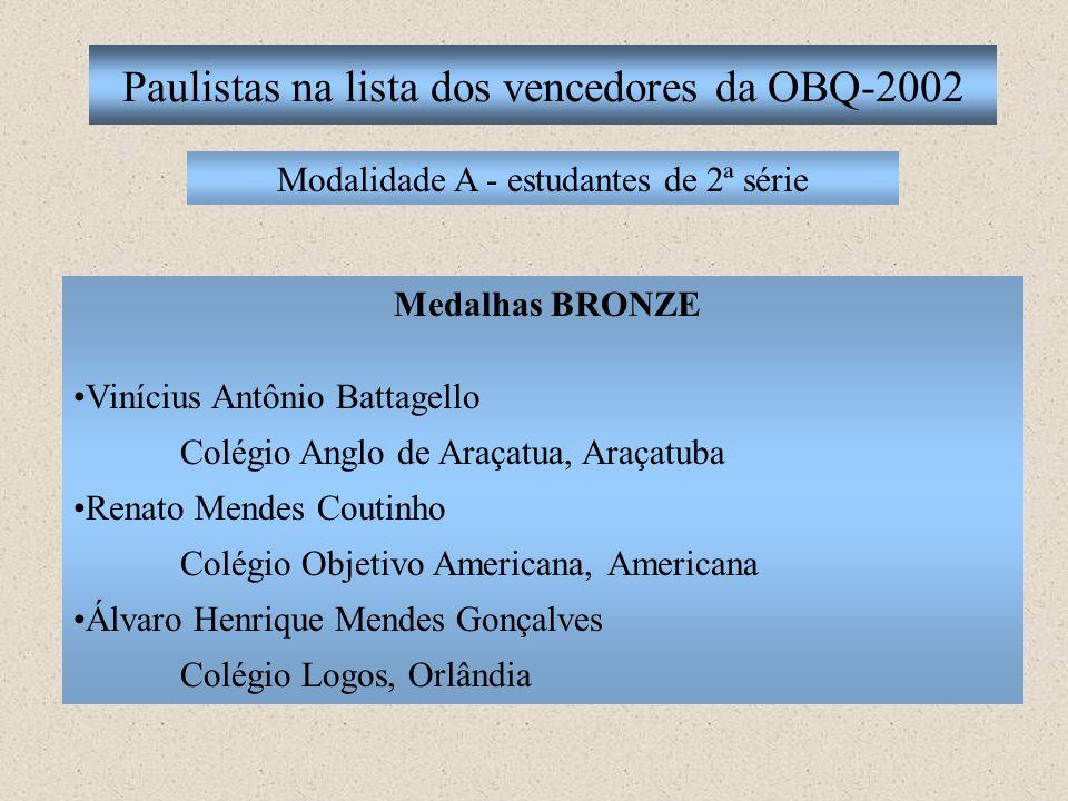 Paulistas na lista dos vencedores da OBQ-2002 Modalidade A - estudantes de 2ª série Medalhas BRONZE Vinícius Antônio Battagello Colégio Anglo de Araça