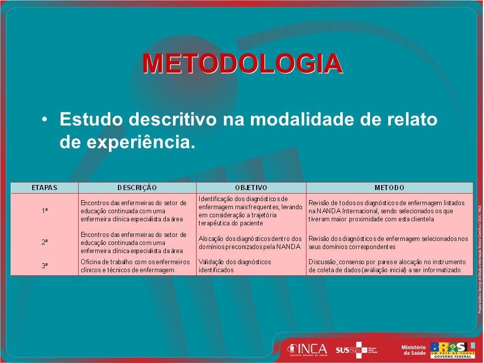 RESULTADOS Foram validados 58 diagnósticos de enfermagem descritos na NANDA, o que não exclui a ocorrência e inserção de outros diagnósticos.