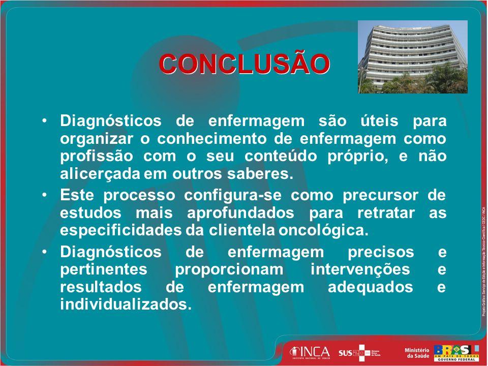 REFERÊNCIAS 1.Lunney MC.Pensamento crítico e diagnósticos de enfermagem.