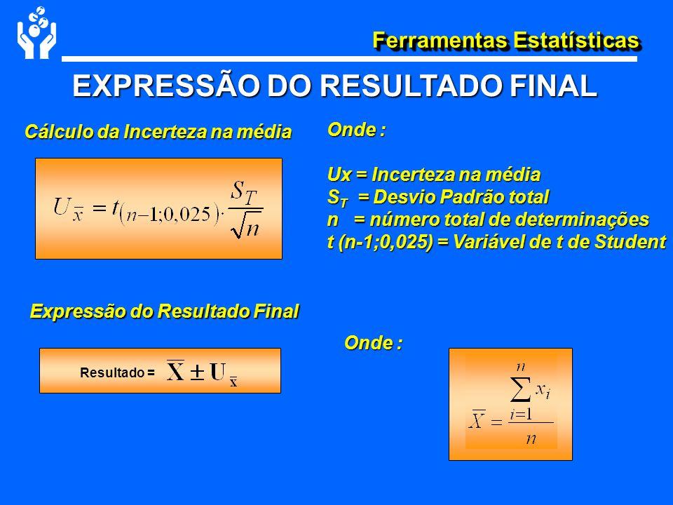 Ferramentas Estatísticas EXPRESSÃO DO RESULTADO FINAL Cálculo da Incerteza na média Onde : Ux = Incerteza na média S T = Desvio Padrão total n = númer