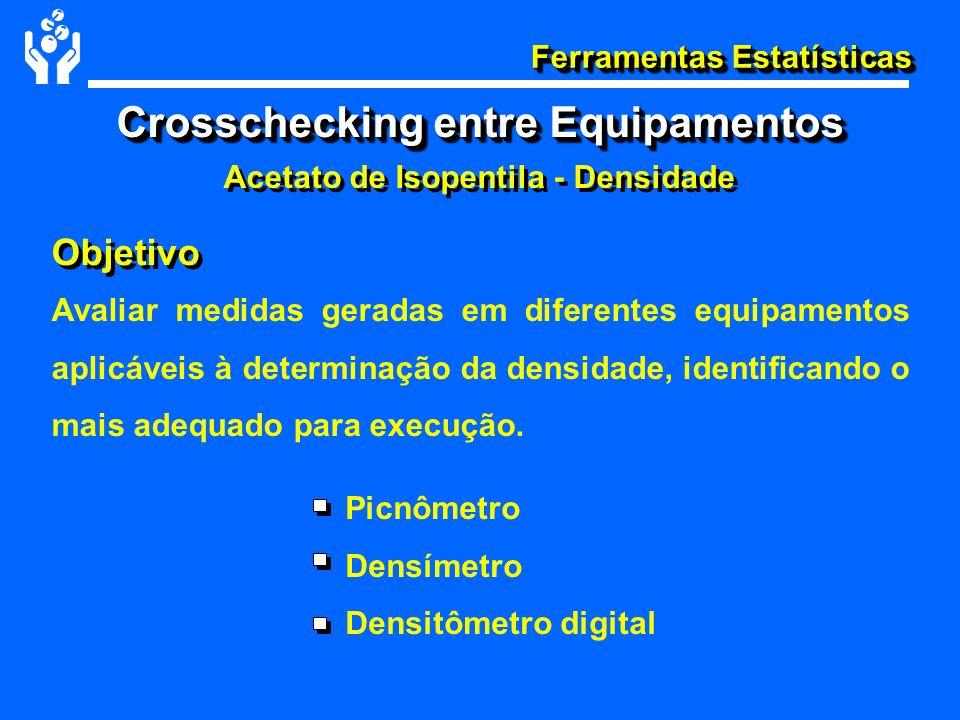 Ferramentas Estatísticas Crosschecking entre Equipamentos Acetato de Isopentila - Densidade Crosschecking entre Equipamentos Acetato de Isopentila - D