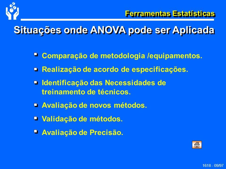Ferramentas Estatísticas Situações onde ANOVA pode ser Aplicada 1618 - 09/97 Comparação de metodologia /equipamentos. Realização de acordo de especifi