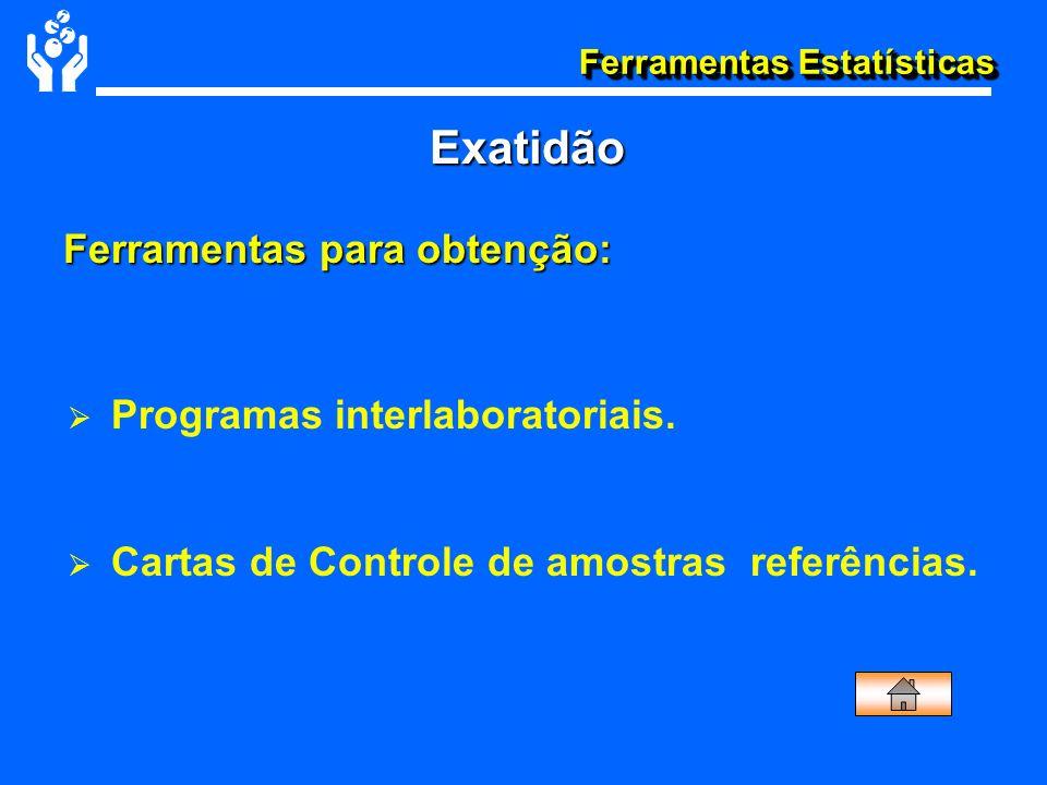 Ferramentas Estatísticas Programas interlaboratoriais. Cartas de Controle de amostras referências. Exatidão Ferramentas para obtenção: