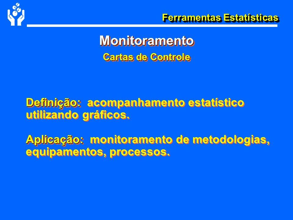 Ferramentas Estatísticas Definição: Definição: acompanhamento estatístico utilizando gráficos. Aplicação: Aplicação: monitoramento de metodologias, eq