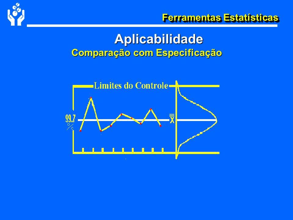 Ferramentas Estatísticas Aplicabilidade Aplicabilidade Comparação com Especificação