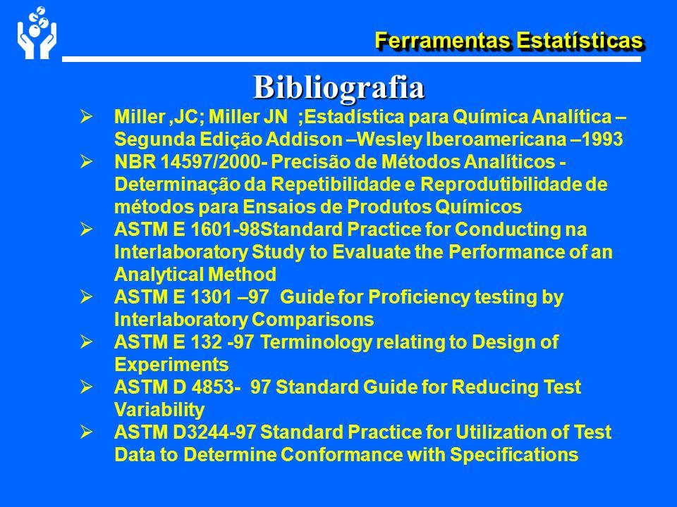 Ferramentas Estatísticas Bibliografia Miller,JC; Miller JN ;Estadística para Química Analítica – Segunda Edição Addison –Wesley Iberoamericana –1993 N