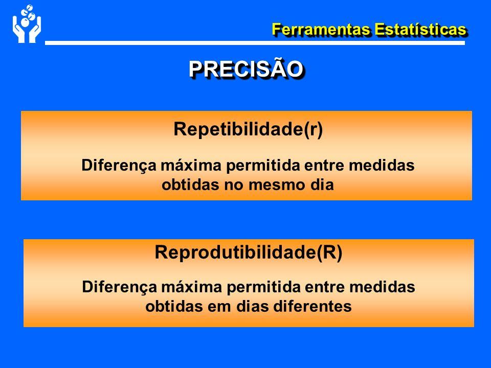 Ferramentas Estatísticas PRECISÃOPRECISÃO Repetibilidade(r) Diferença máxima permitida entre medidas obtidas no mesmo dia Reprodutibilidade(R) Diferen