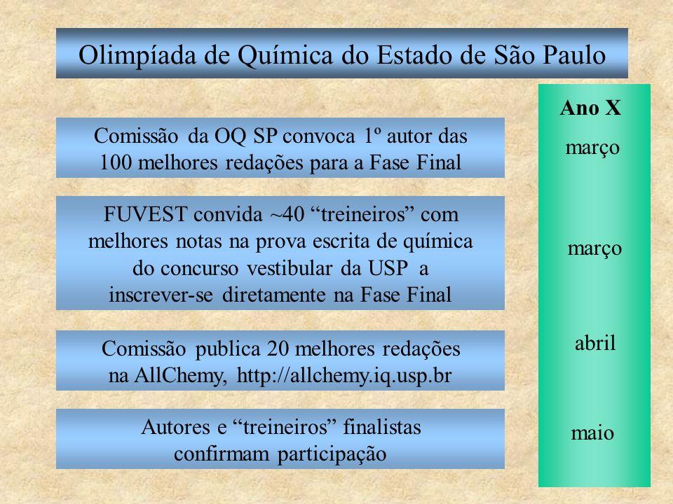 Olimpíada de Química do Estado de São Paulo Fase Final Exame escrito de conhecimento e raciocínio Professores demonstram experimentos relacionados ao exame Estudantes fazem exame escrito Banca corrige exames e classifica estudantes Estudantes visitam laboratórios e assistem a palestras Vencedores recebem 6 prêmios e 40 medalhas Ano X junho IQ-USP São Paulo das 9h às 18h 1º sábado