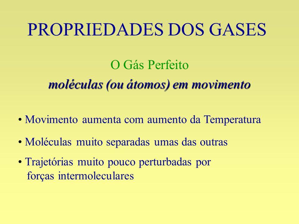 PROPRIEDADES DOS GASES O Gás Perfeito moléculas (ou átomos) em movimento Movimento aumenta com aumento da Temperatura Moléculas muito separadas umas d