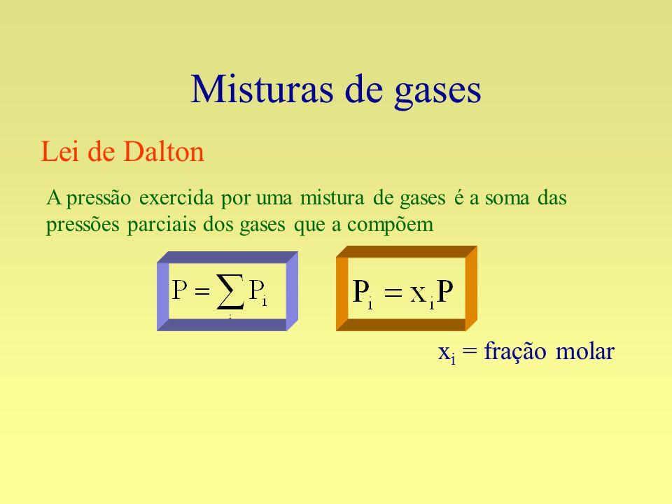 Misturas de gases A pressão exercida por uma mistura de gases é a soma das pressões parciais dos gases que a compõem Lei de Dalton x i = fração molar