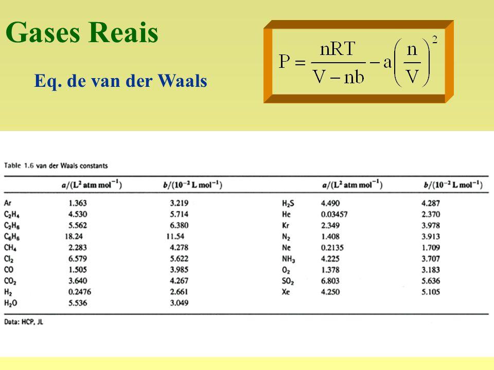 Gases Reais Eq. de van der Waals