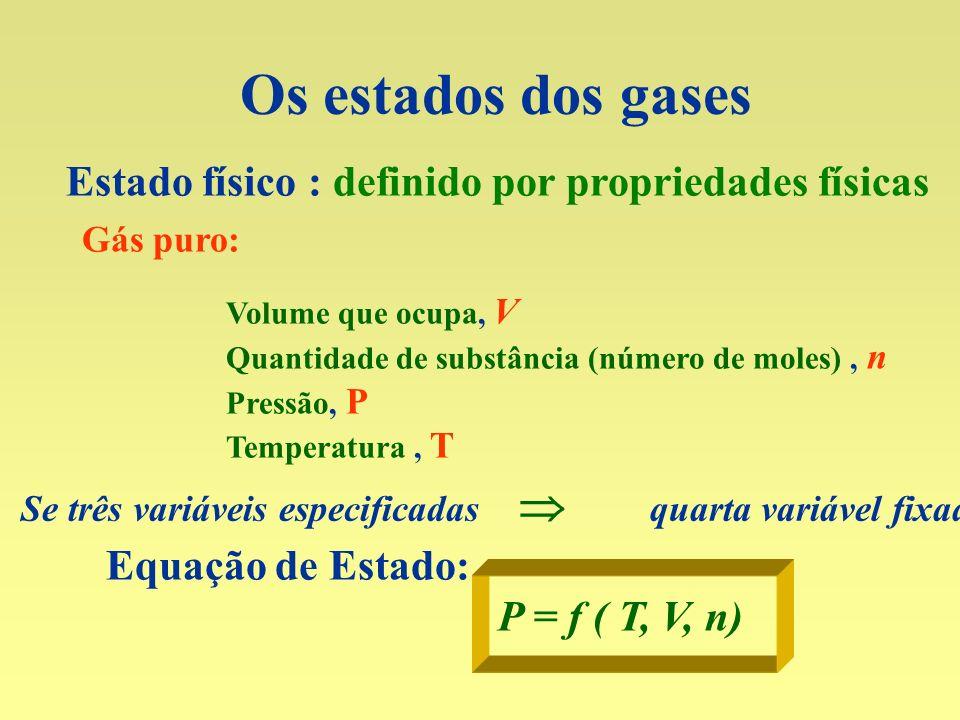 Os estados dos gases Estado físico : definido por propriedades físicas Gás puro: Volume que ocupa, V Quantidade de substância (número de moles), n Pre