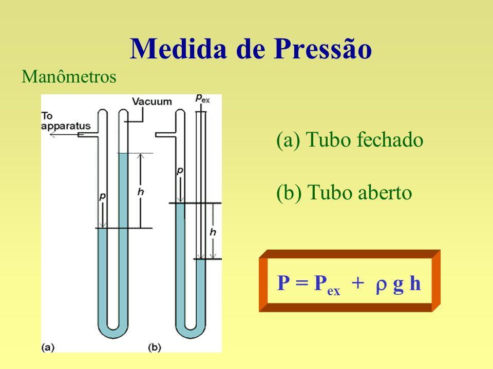 Medida de Pressão P = P ex + g h Manômetros (a) Tubo fechado (b) Tubo aberto