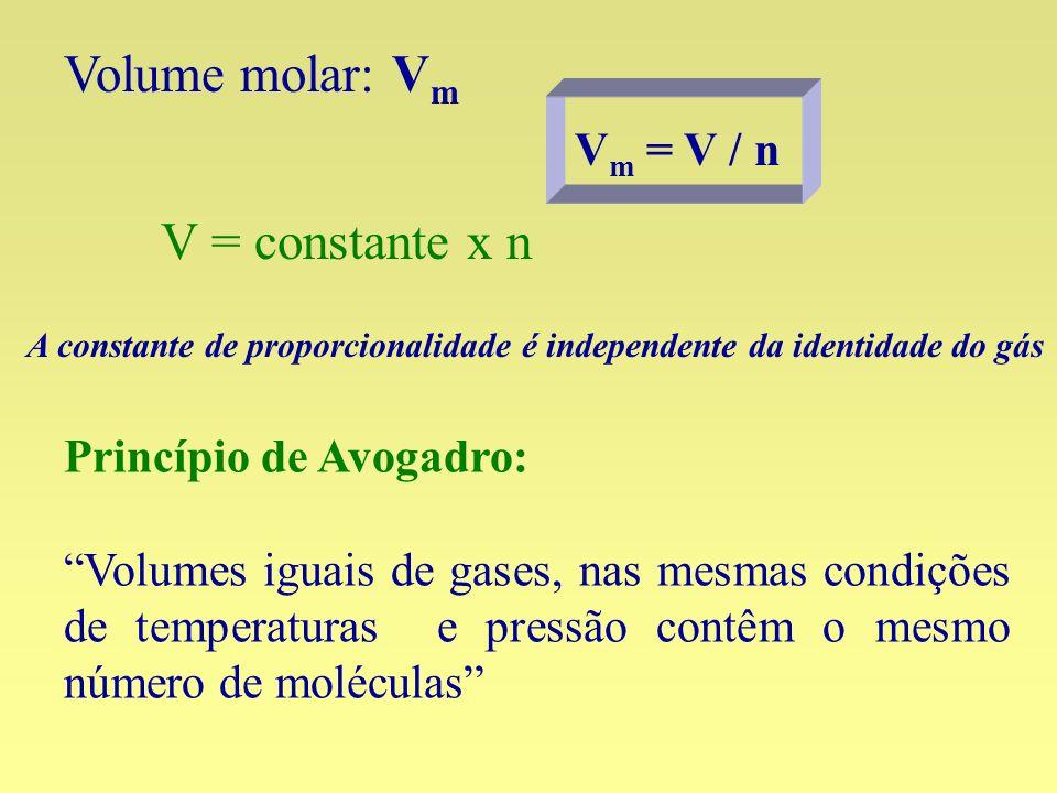 Volume molar: V m V m = V / n Princípio de Avogadro: Volumes iguais de gases, nas mesmas condições de temperaturas e pressão contêm o mesmo número de