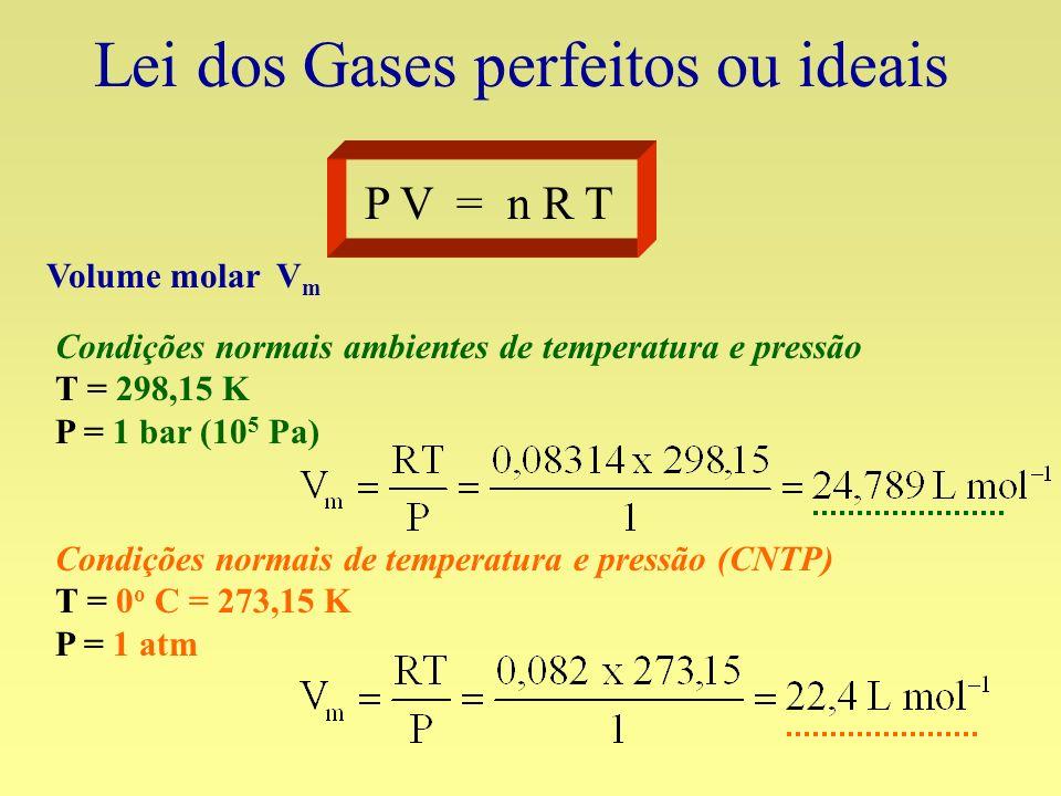 Lei dos Gases perfeitos ou ideais P V = n R T Volume molar V m Condições normais ambientes de temperatura e pressão T = 298,15 K P = 1 bar (10 5 Pa) C