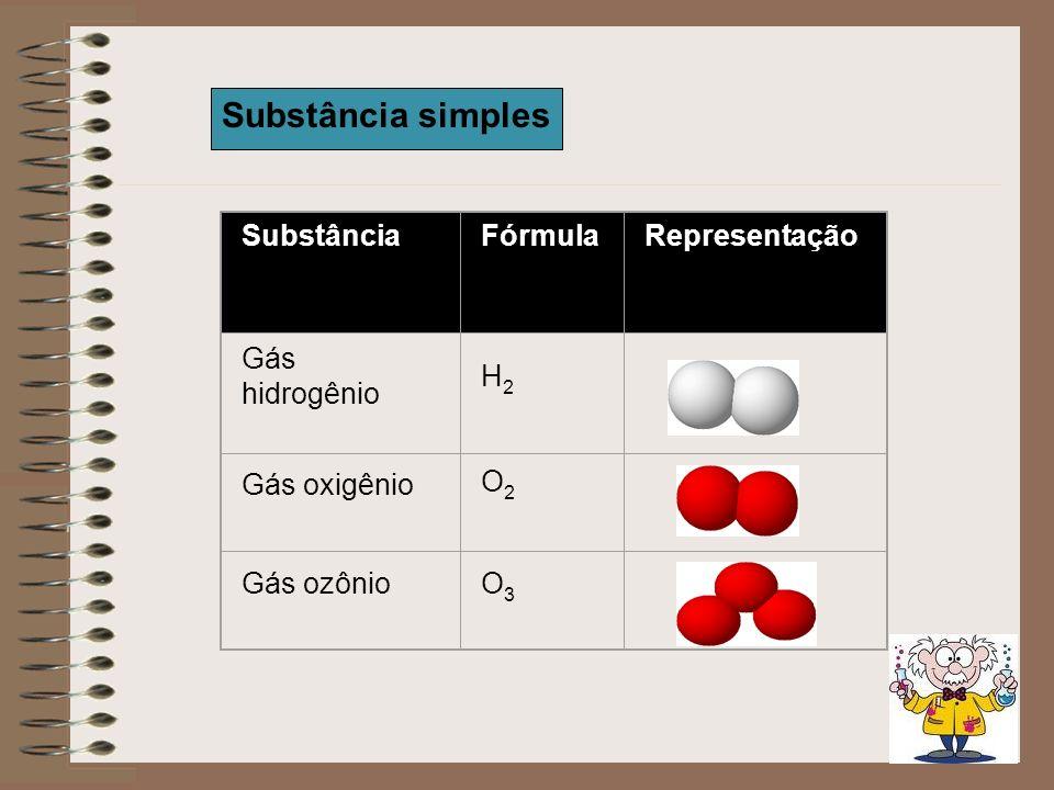 ALOTROPIA: fenômeno onde um único elemento químico forma duas ou mais substâncias diferentes, denominadas variedades alotrópicas do elemento A diferença entre as variedades alotrópicas é o arranjo molecular que formam cristais diferentes (veja as figuras abaixo).