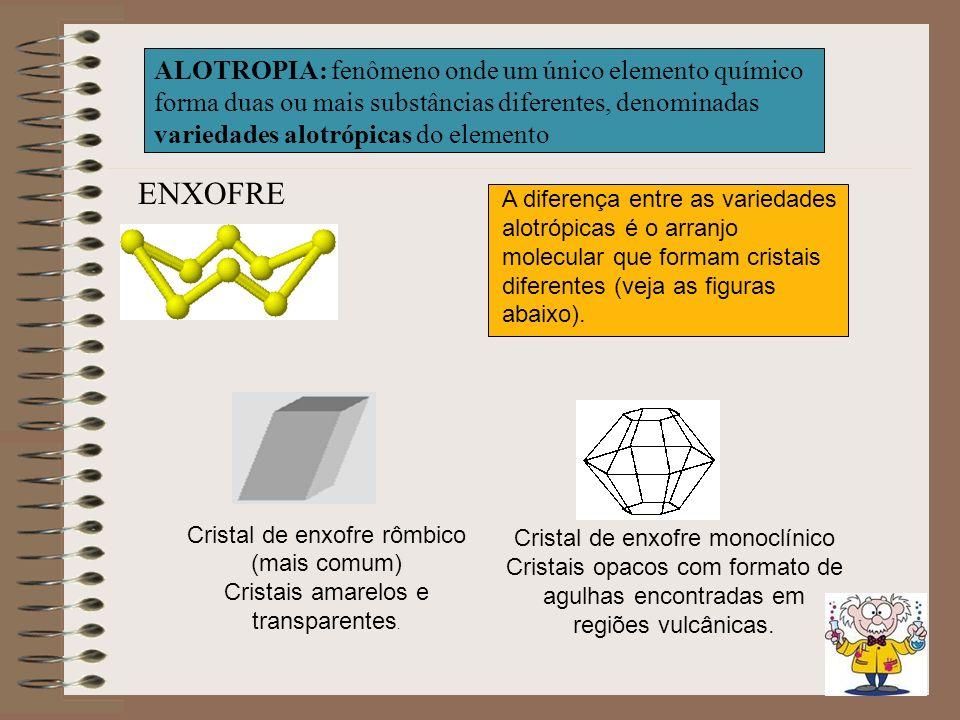 CARBONO Diamante: cada átomo de carbono está ligado a quatro outros átomos de carbono.