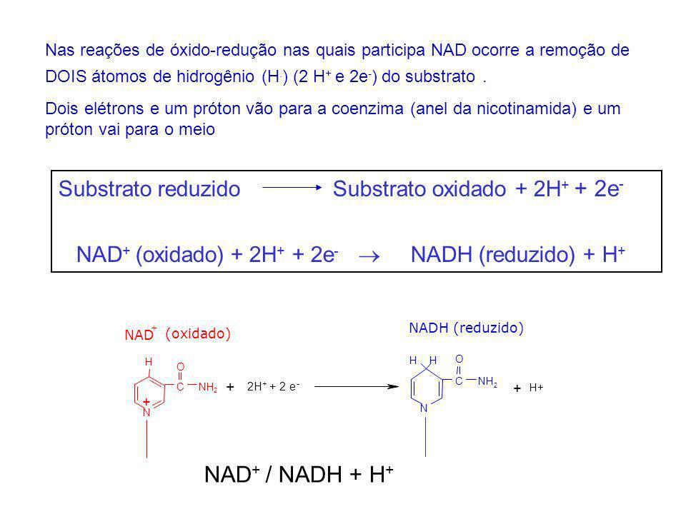 Nas reações de óxido-redução nas quais participa NAD ocorre a remoção de DOIS átomos de hidrogênio (H. ) (2 H + e 2e - ) do substrato. Dois elétrons e