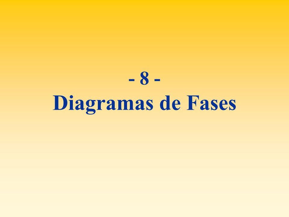 - 8 - Diagramas de Fases