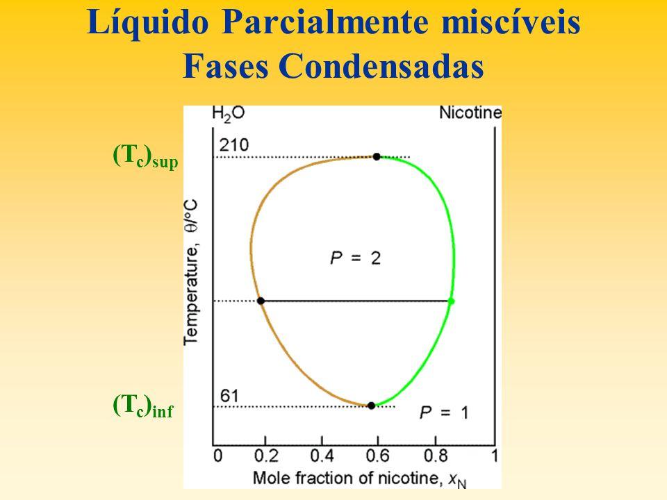 Líquido Parcialmente miscíveis Fases Condensadas (T c ) inf (T c ) sup