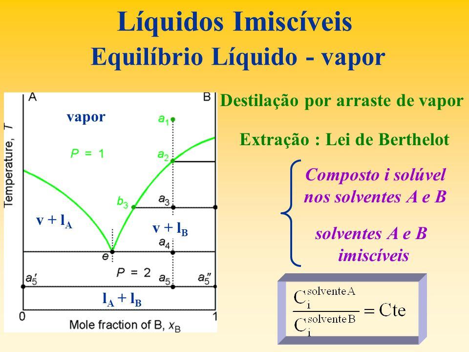 v + l B vapor v + l A l A + l B Destilação por arraste de vapor Extração : Lei de Berthelot Composto i solúvel nos solventes A e B solventes A e B imi