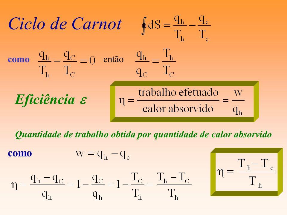 Ciclo de Carnot comoentão Eficiência Quantidade de trabalho obtida por quantidade de calor absorvido como