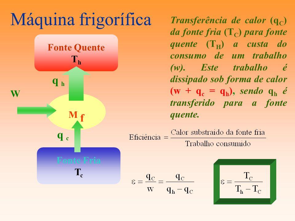 Máquina frigorífica Transferência de calor (q C ) da fonte fria (T C ) para fonte quente (T H ) a custa do consumo de um trabalho (w). Este trabalho é