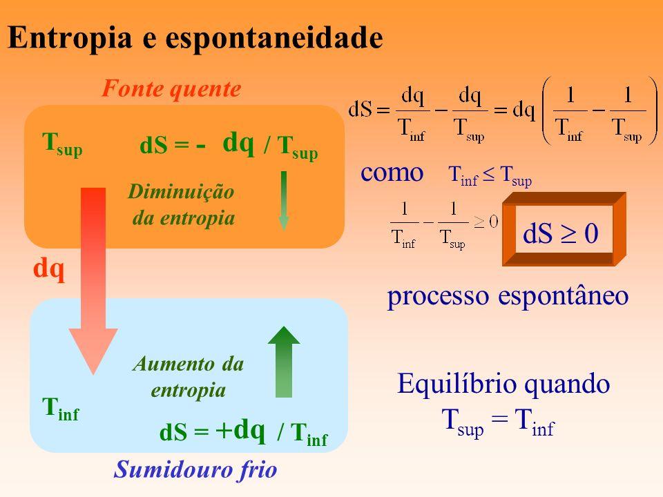 Entropia e espontaneidade Diminuição da entropia Aumento da entropia Fonte quente Sumidouro frio dq dS = - / T sup dq dS = + / T inf T inf T sup como
